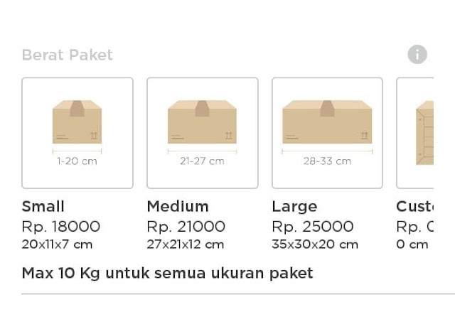 Paxel, Jasa Pengiriman Paket Sameday dengan Tarif Flat