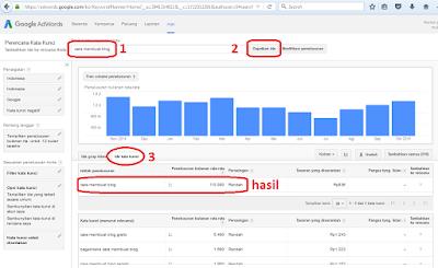Cara Menentukan Keyword Google Adword