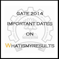 GATE 2014 logo