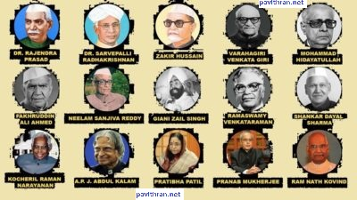 List of Presidents of India from 1947 to 2018
