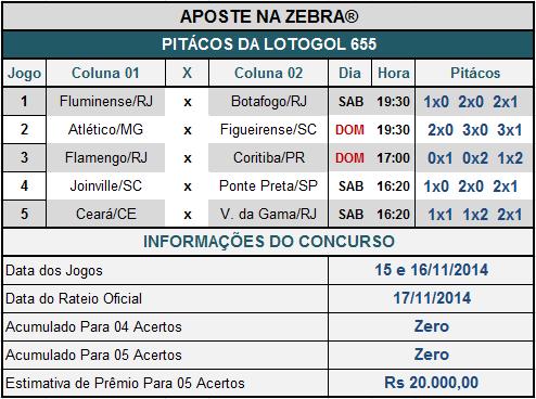 LOTOGOL 655 - PITÁCOS DA ZEBRA