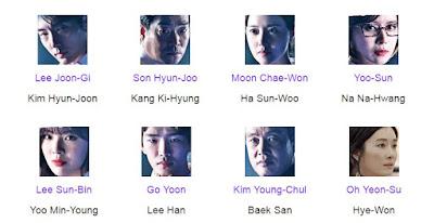 Daftar Nama Pemain Drama Criminal Minds