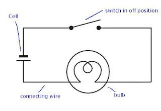 CBSE Class 10 - Physics - CH 12 Electricity (Worksheet)