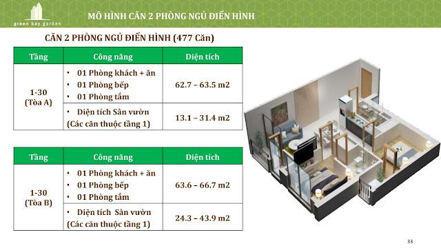 Thiết kế căn 02 phòng ngủ (loại điển hình)