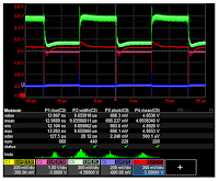 Here's a bigger-picture view of the voltage noise on the die and on the board with more I/O activity