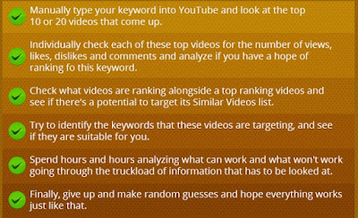how to rank youtube videos fast, rank youtube videos, rank youtube videos higher, rank youtube videos on google, seo, Tricks & Tutorials, video seo, youtube ranking, youtube seo, youtube video ranking,