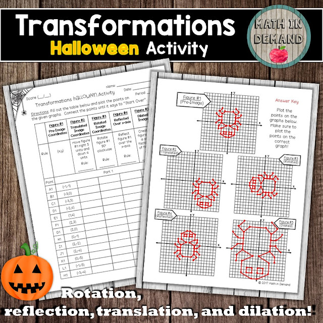transformations halloween activity