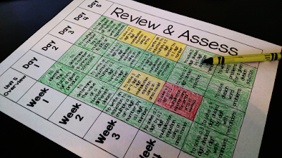 Prepare for end of year testing by tracking your students' success through the unit overview sheets. A big help during Guided math that can save you a lot of time at the end of the year.