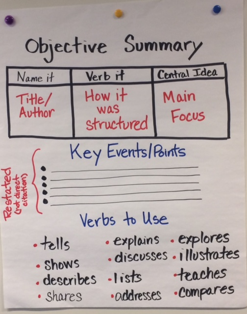 sample objective summaries