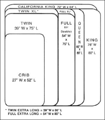 Liberty Post Bed Mattress Size Chart