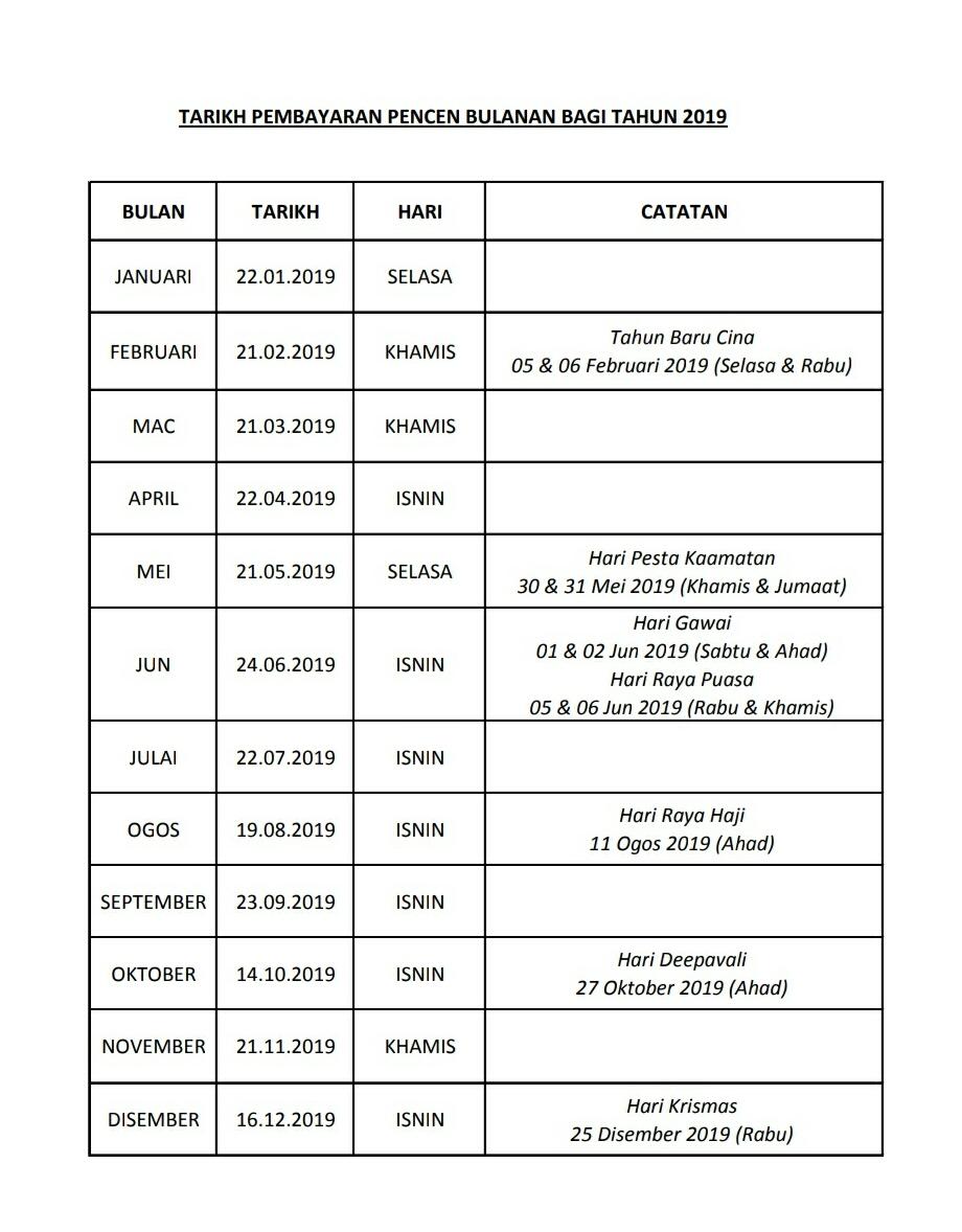 Tarikh Bayaran Br1m 2019 Jalan Permata 2