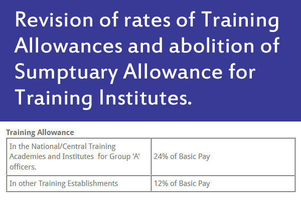 training-allowances - Sumptuary Allowance