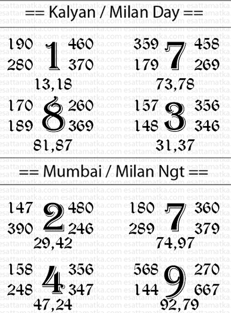 Satta Matka Number Chart Today - Kalyan & Main Matka @ 08-Jan