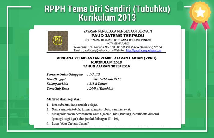 RPPH Tema Diri Sendiri (Tubuhku) Kurikulum 2013
