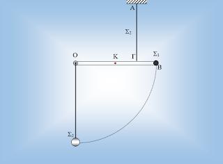 Μία ράβδος με ένα σφαιρίδιο