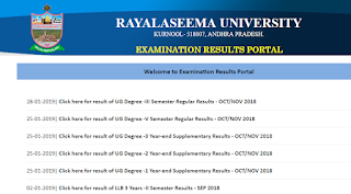 Manabadi RU Degree 2nd Sem Results 2019