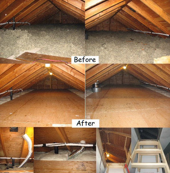 Energy conservation how to job inspired lessons in for Bathroom venting into attic