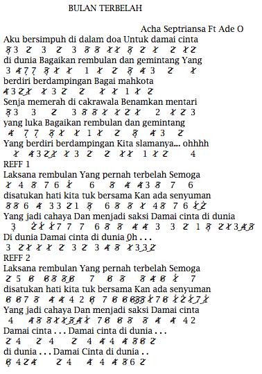Not Angka Pianika Lagu Acha Septriansa Ft Ade O Bulan Terbelah