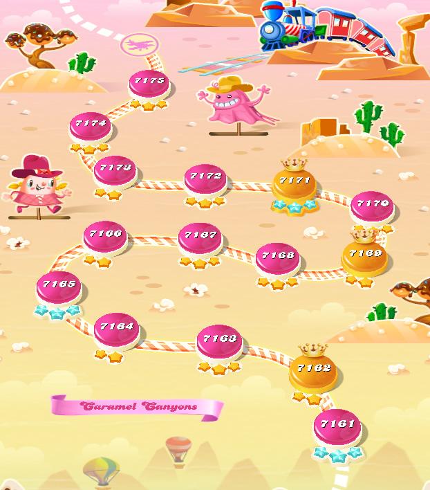 Candy Crush Saga level 7161-7175