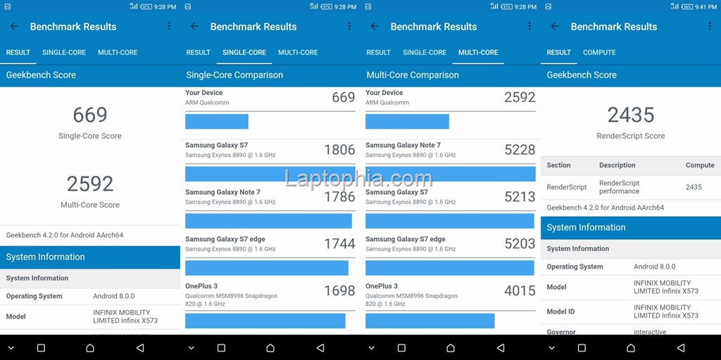 Benchmark Geekbench 4 Infinix Hot S3 X573
