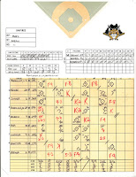Red Sox vs. Hillcats, 07-04-15. Hillcats win, 15-0.