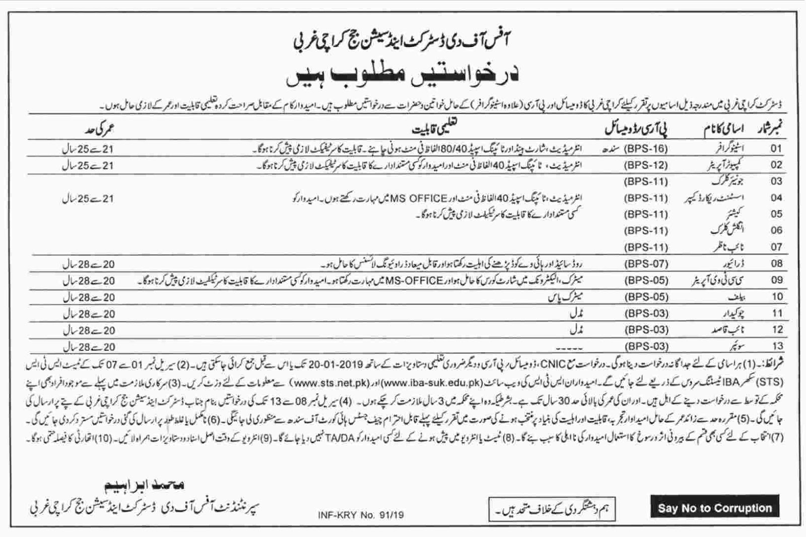 jobs in karachi 2019 newpakjobs.com