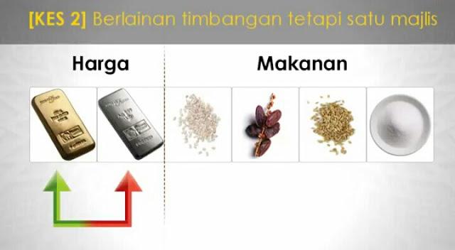 Hukum Membeli Emas Secara Tertangguh