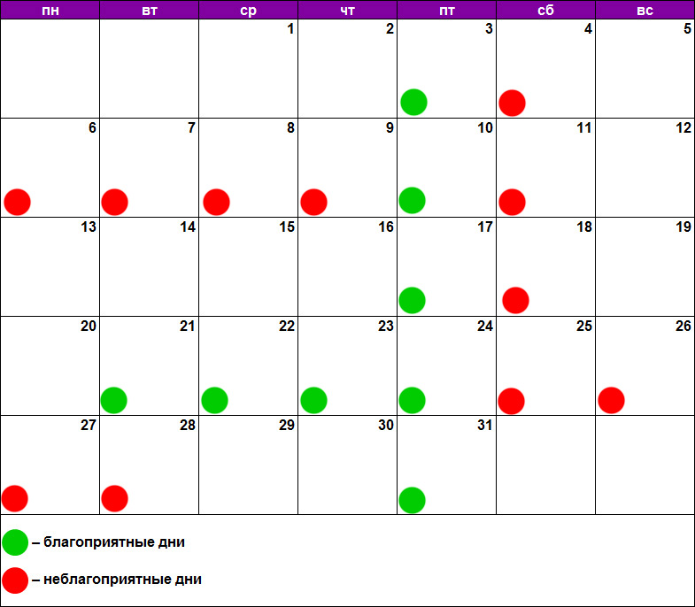 Лунный календарь маникюра и педикюра август 2018