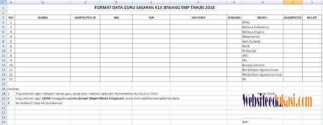 File Pendidikan Format Data Usulan Pelaksanaan K13 Tahun 2018