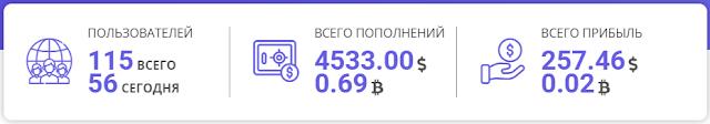 maxi-bit.com обзор