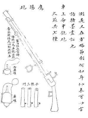 Ming Chinese Breechloading Wall Gun