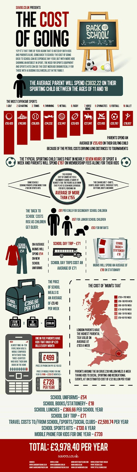 Back to School infographic by Savoo.co.uk