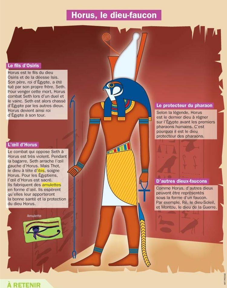 Horus, Le Dieu-Faucon