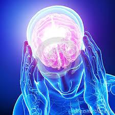home remedies for headache(sar ka dard) in urdu