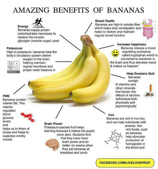 31 Bonkers Nutrition Facts about Bananas - Facts