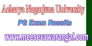 Acharya Nagarjuna University PG Exam Results