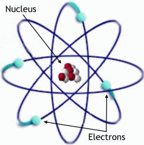 Gambar Atom Rhuterford