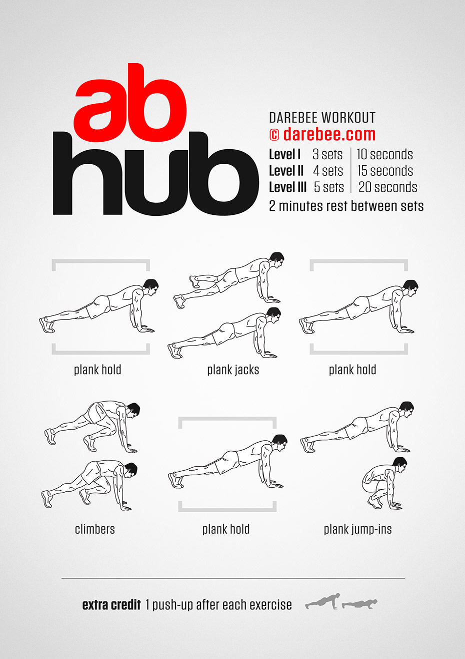 medium resolution of core workout ab hub wednesday march 16