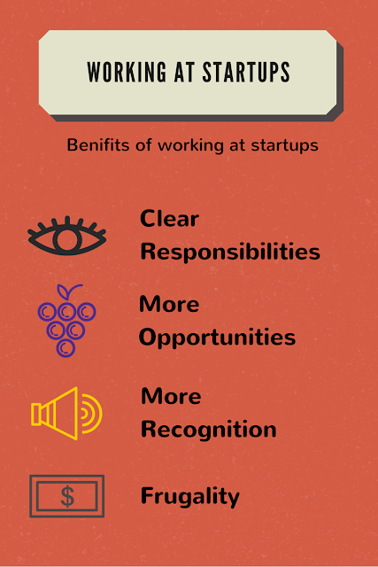 Startups Over Corporates : Working For A Startup