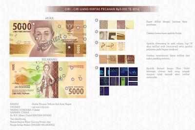 Pecahan Uang Kertas Lima Ribu Rupiah