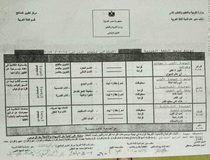 توزيع منهج العربي والدين لصفوف المرحلة الابتدائية ترم ثانى 2019 %25D8%25AA%25D9%2588%25D8%25B2%25D9%258A%25D8%25B9%2B%25D9%2585%25D9%2586%25D8%25A7%25D9%2587%25D8%25AC%2B%25D8%25A7%25D9%2584%25D9%2584%25D8%25BA%25D8%25A9%2B%25D8%25A7%25D9%2584%25D8%25B9%25D8%25B1%25D8%25A8%25D9%258A%25D8%25A9%2B%25D9%2588%25D8%25A7%25D9%2584%25D8%25AA%25D8%25B1%25D8%25A8%25D9%258A%25D8%25A9%2B%25D8%25A7%25D9%2584%25D8%25A5%25D8%25B3%25D9%2584%25D8%25A7%25D9%2585%25D9%258A%25D8%25A9%2B%2B%25281%2529
