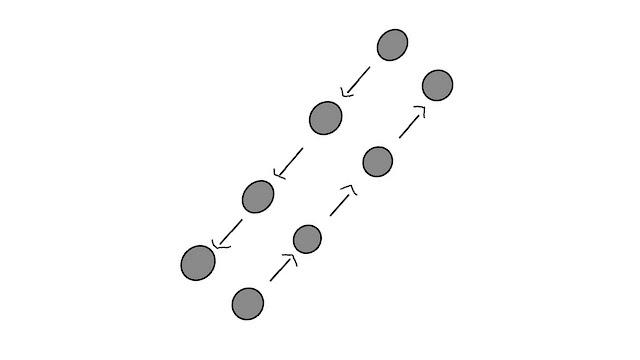 gambar pola lantai diagonal