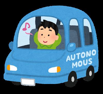 自動運転カーに乗る人のイラスト
