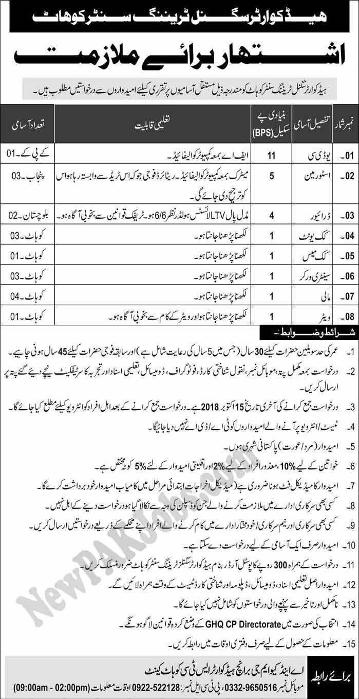 Pak-Army-Jobs-in-Headquarter-Signal-Training-Center-Kohat-October-2018