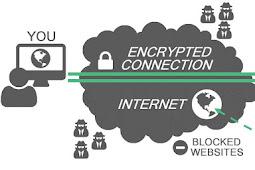 Ini Dia, Kekurangan dan Kelebihan Menggunakan VPN (Virtual Private Network)