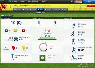 Football Manager 2013 PC Game Free Download