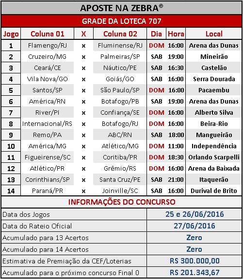 LOTECA 707 - PROGRAMAÇÃO / GRADE OFICIAL 01