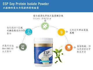 蛋白质; 蛋白质的最要性和好处; 怀孕的妈咪; 为您的提供更多的母乳; 减低胆固醇; 让肌肤润滑光亮; 嘉康利, 嘉康利大优惠, 山打根嘉康利, 柔佛新山嘉康利, 槟城嘉康利, 美里嘉康利,