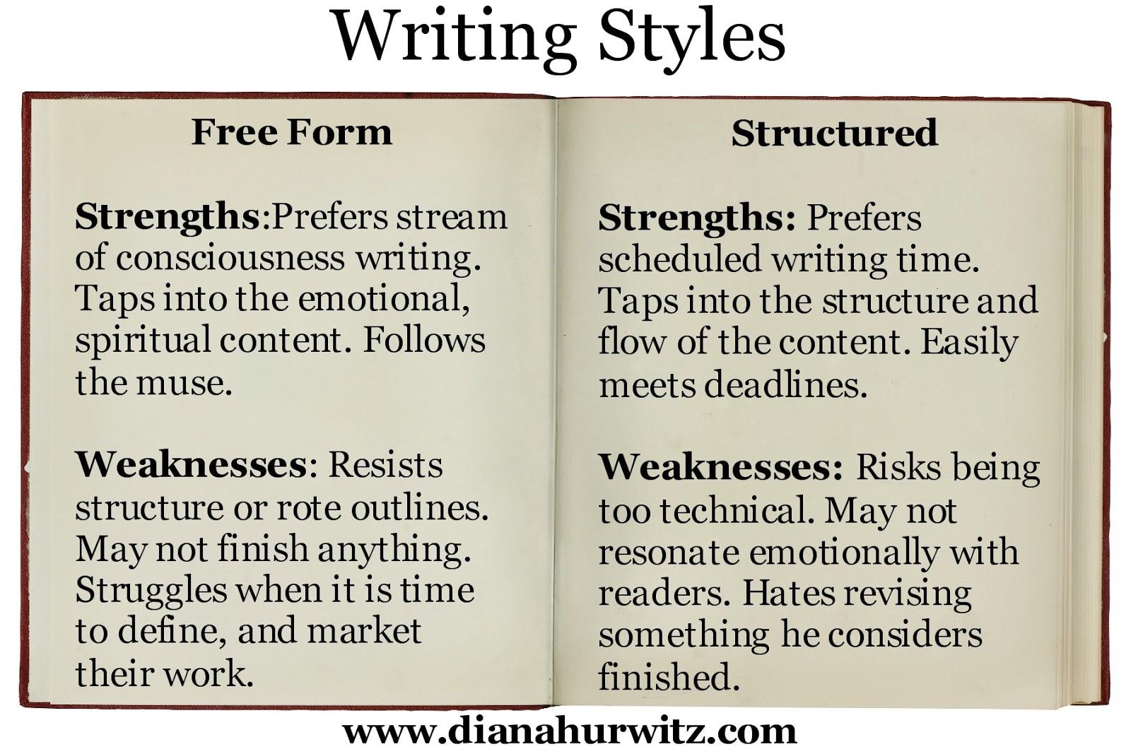 writer writing styles novel fiction story genre spectrum