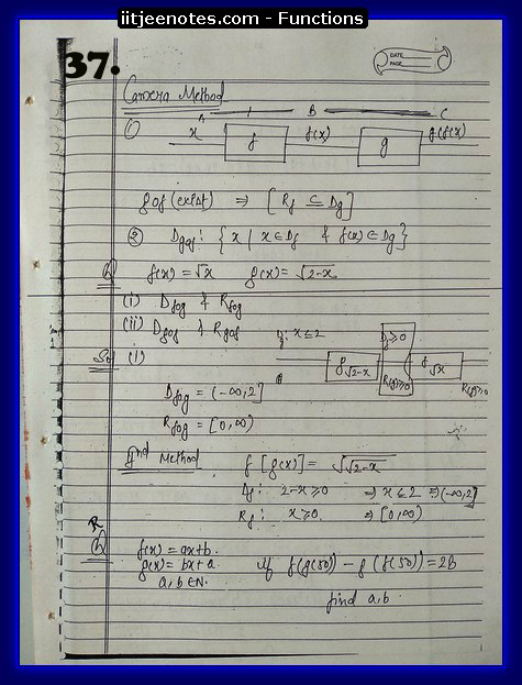 functions notes download kare9